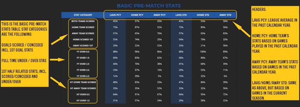 prematch basic stats
