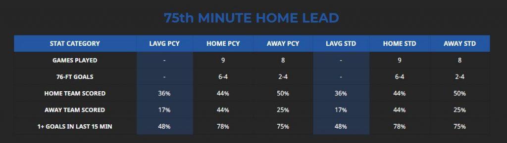 jablonec karvina late goal statistics