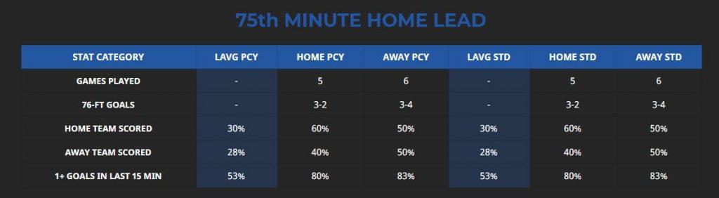 karlsruhe stuttgart late goal stats